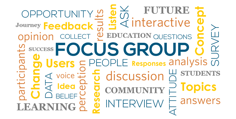 Focus Group Word Cloud